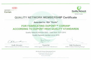 Quality Network Members
